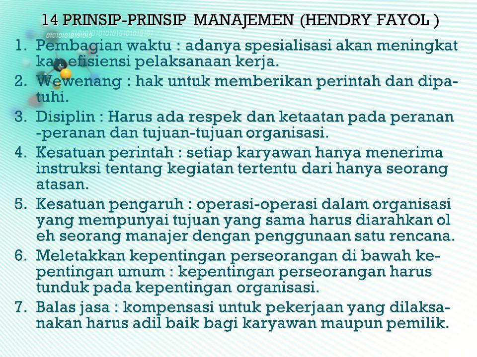 14 PRINSIP-PRINSIP MANAJEMEN (HENDRY FAYOL ) 1.Pembagian waktu : adanya spesialisasi akan meningkat kan efisiensi pelaksanaan kerja. 2.Wewenang : hak