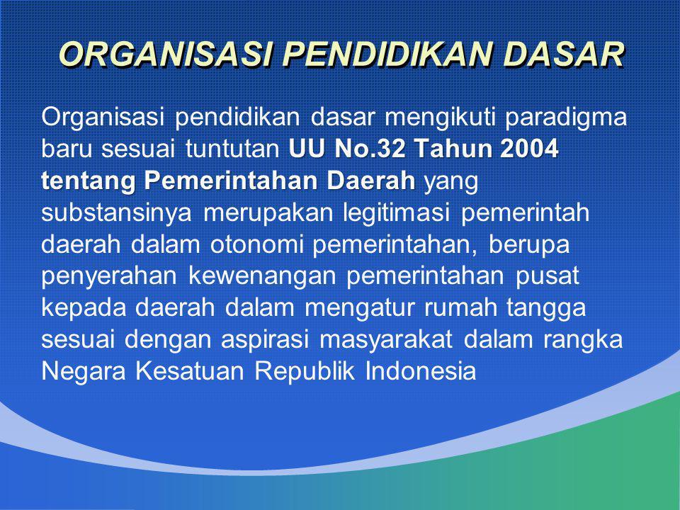 ORGANISASI PENDIDIKAN DASAR UU No.32 Tahun 2004 tentang Pemerintahan Daerah Organisasi pendidikan dasar mengikuti paradigma baru sesuai tuntutan UU No