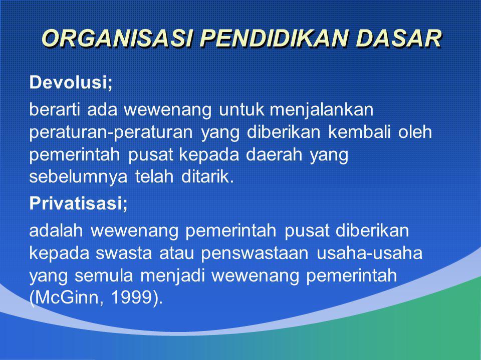 ORGANISASI PENDIDIKAN DASAR Devolusi; berarti ada wewenang untuk menjalankan peraturan-peraturan yang diberikan kembali oleh pemerintah pusat kepada d