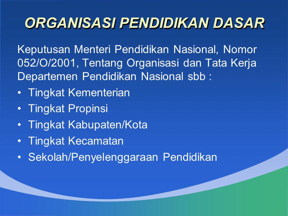 ORGANISASI PENDIDIKAN DASAR Keputusan Menteri Pendidikan Nasional, Nomor 052/O/2001, Tentang Organisasi dan Tata Kerja Departemen Pendidikan Nasional