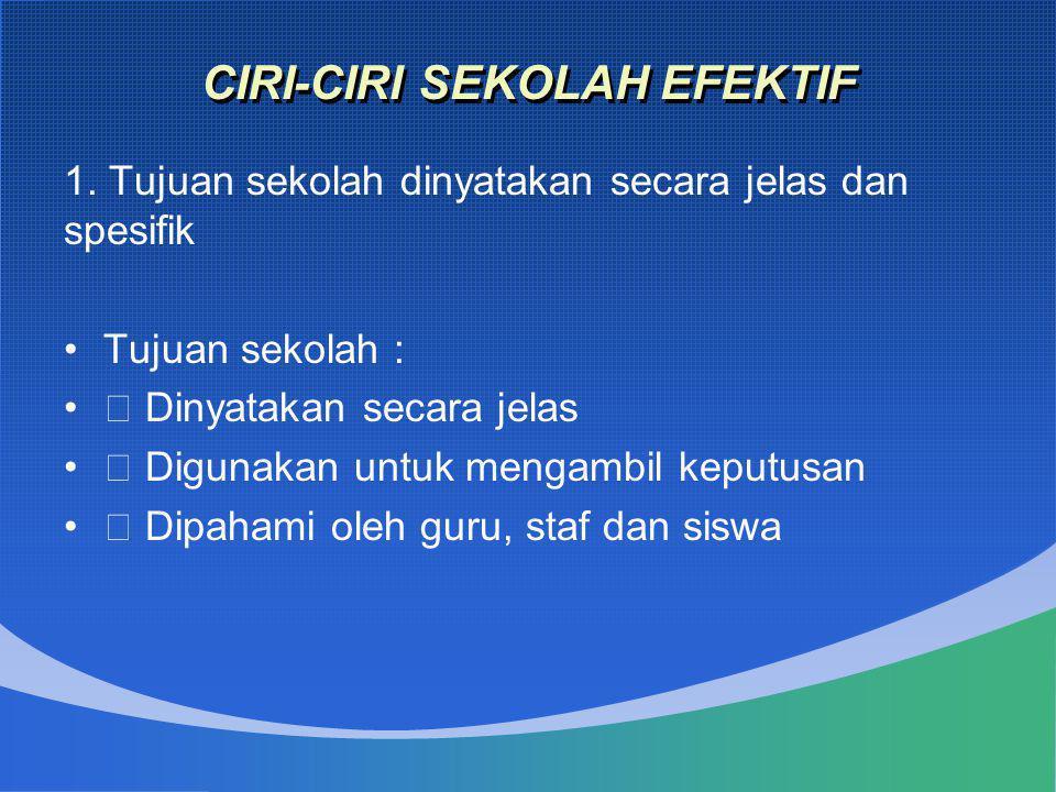 CIRI-CIRI SEKOLAH EFEKTIF 1. Tujuan sekolah dinyatakan secara jelas dan spesifik •Tujuan sekolah : •  Dinyatakan secara jelas •  Digunakan untuk men