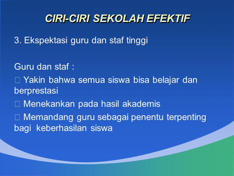 CIRI-CIRI SEKOLAH EFEKTIF 3. Ekspektasi guru dan staf tinggi Guru dan staf :  Yakin bahwa semua siswa bisa belajar dan berprestasi  Menekankan pada