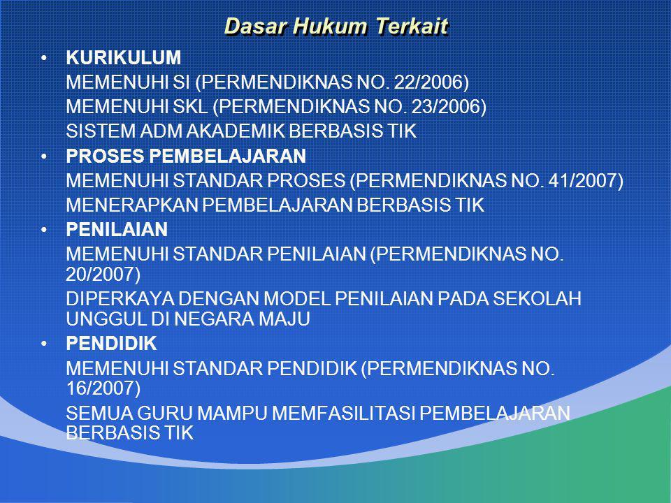 Dasar Hukum Terkait •KURIKULUM MEMENUHI SI (PERMENDIKNAS NO. 22/2006) MEMENUHI SKL (PERMENDIKNAS NO. 23/2006) SISTEM ADM AKADEMIK BERBASIS TIK •PROSES