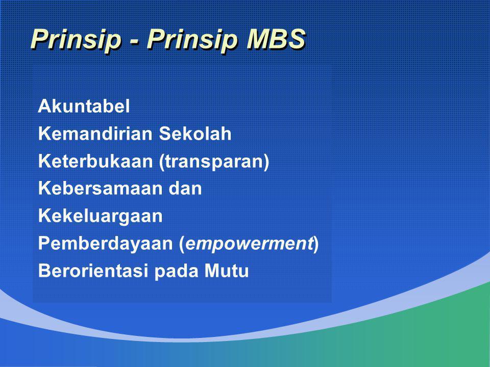 Prinsip - Prinsip MBS Akuntabel Kemandirian Sekolah Keterbukaan (transparan) Kebersamaan dan Kekeluargaan Pemberdayaan (empowerment) Berorientasi pada