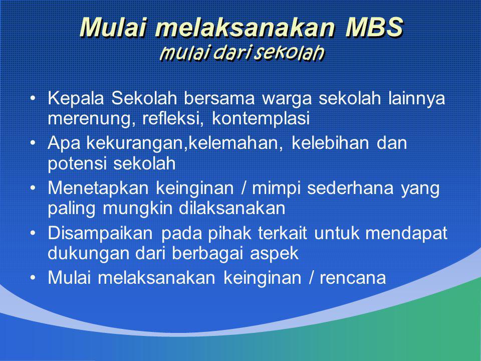 Mulai melaksanakan MBS mulai dari sekolah •Kepala Sekolah bersama warga sekolah lainnya merenung, refleksi, kontemplasi •Apa kekurangan,kelemahan, kel