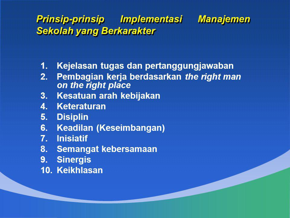 1.Kejelasan tugas dan pertanggungjawaban 2.Pembagian kerja berdasarkan the right man on the right place 3.Kesatuan arah kebijakan 4.Keteraturan 5.Disi