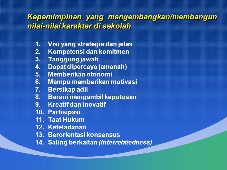 1.Visi yang strategis dan jelas 2.Kompetensi dan komitmen 3.Tanggung jawab 4.Dapat dipercaya (amanah) 5.Memberikan otonomi 6.Mampu memberikan motivasi