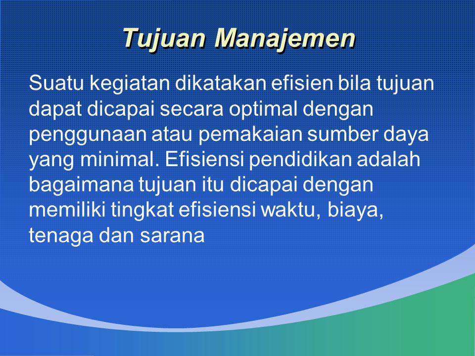 Prinsip - Prinsip MBS Akuntabel Kemandirian Sekolah Keterbukaan (transparan) Kebersamaan dan Kekeluargaan Pemberdayaan (empowerment) Berorientasi pada Mutu