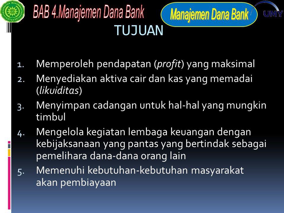 modal inti (core capital) modal inti adalah modal sendiri, yaitu dana yang berasal dari para pemegang saham bank, yakni pemilik bank a.