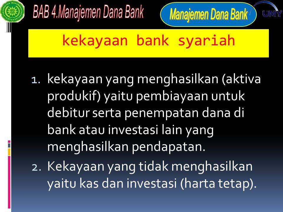 pendapatan usaha keuangan bank syariah berupa bagi hasil atau mark-up dari pembiayaan yang diberikan dan biaya administrasi serta jasa tabungan bank syariah