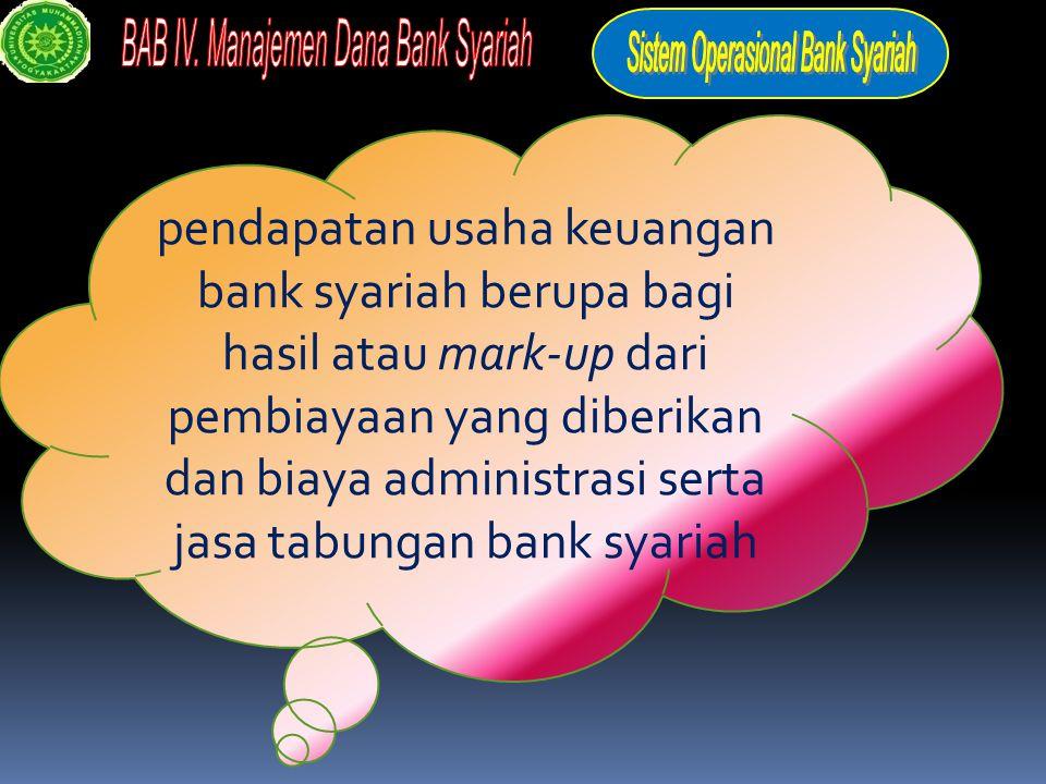 Jenis deposito  Berjangka  Sertifikat deposito  Deposito on call