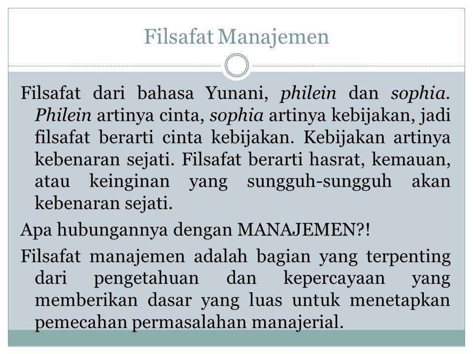 Faktor dasar dalam filsafat manajemen a.