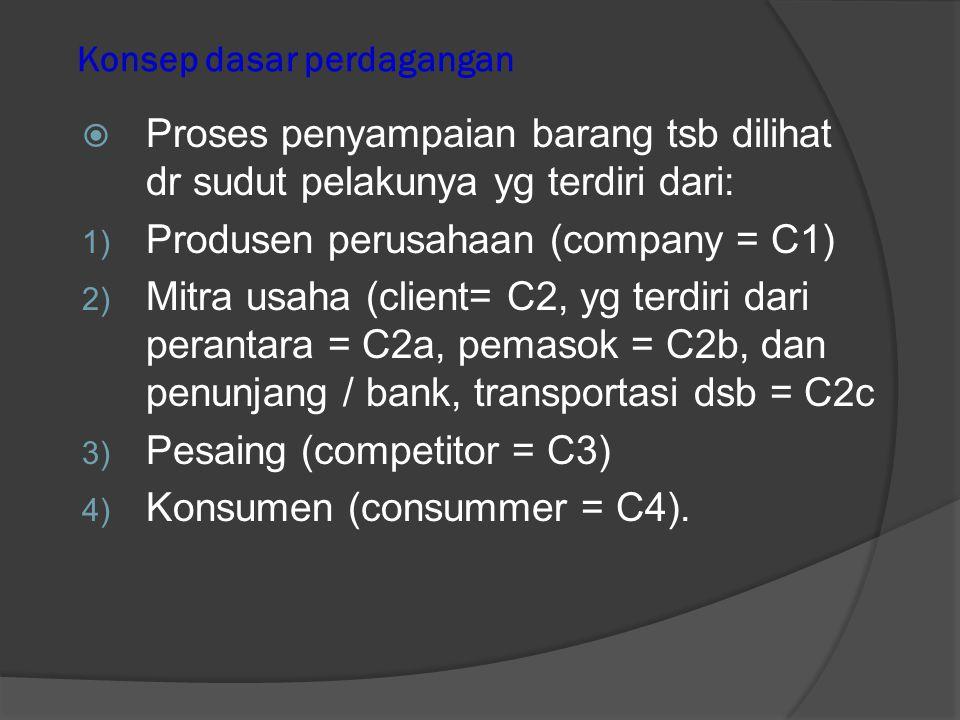 Konsep dasar perdagangan  Perdagangan  kegiatan (ekonomi) menyampaikan barang dr tangan produsen kpd konsumen. Pemasaran serupa dg perdagangan, beda
