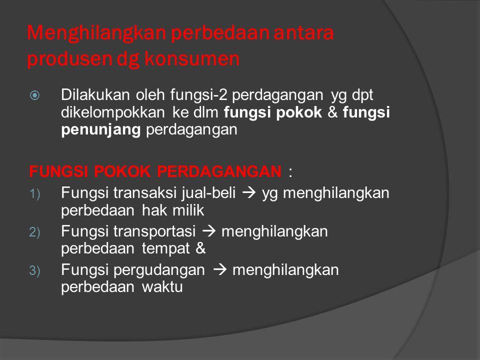 3. FUNGSI-2 PERDAGANGAN  Perdag diartikan sbg kegiatan menyampaikan barang pd dasarnya adalah kegiatan yg menjembatani / menghilangkan perbedaan anta