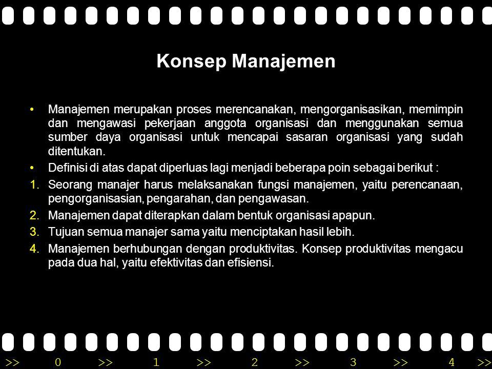 >>0 >>1 >> 2 >> 3 >> 4 >> Konsep Manajemen •Manajemen merupakan proses merencanakan, mengorganisasikan, memimpin dan mengawasi pekerjaan anggota organ
