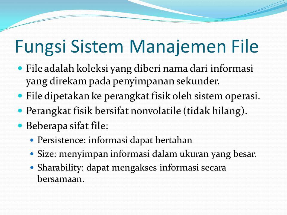 Sasaran sistem manajemen file  Memenuhi kebutuhan menejemen data bagi pemakai  Menjamin data pada file adalah sah (valid)  Optimasi kinerja  Menyediakan dukungan input/output beragam tipe perangkat penyimpanan  Meminimalkan atau mengeliminasi potensi kehilangan atau kerusakan data  Menyediakan sekumpulan rutin antarmuka input/output  Menyediakan dukungan input/output banyak pemakai di sistem multiuser.