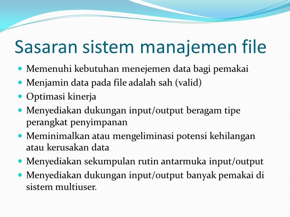 Fungsi Sistem Manajemen File  Penciptaan, modifikasi dan penghapusan file  Mekanisme pamakaian file secara bersama  Kemampuan back-up dan pemulihan (recovery)  Pemakai dapat mengacu file dengan nama simbolik  Sistem file harus menyediakan antarmuka (interface) bagi pemakai