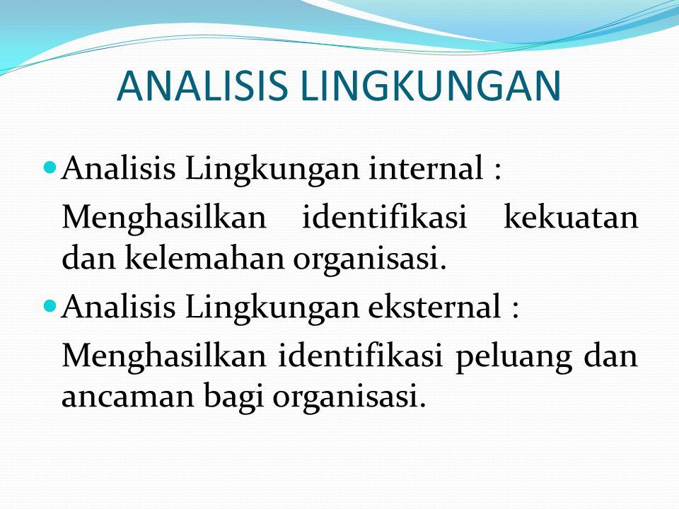 ANALISIS LINGKUNGAN  Analisis Lingkungan internal : Menghasilkan identifikasi kekuatan dan kelemahan organisasi.  Analisis Lingkungan eksternal : Me