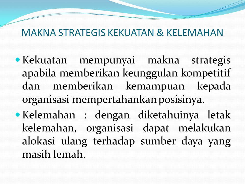 MAKNA STRATEGIS KEKUATAN & KELEMAHAN  Kekuatan mempunyai makna strategis apabila memberikan keunggulan kompetitif dan memberikan kemampuan kepada org