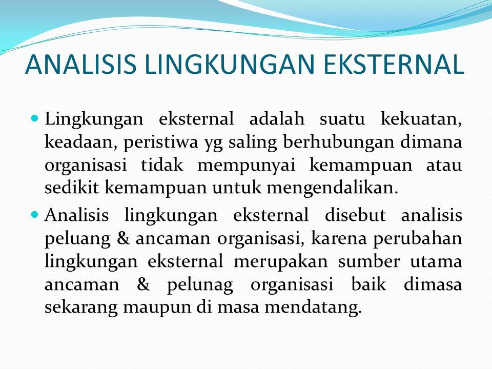ANALISIS LINGKUNGAN EKSTERNAL  Lingkungan eksternal adalah suatu kekuatan, keadaan, peristiwa yg saling berhubungan dimana organisasi tidak mempunyai