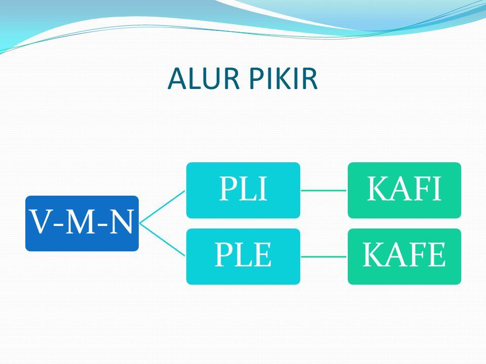 ALUR PIKIR V-M-NPLIKAFIPLEKAFE