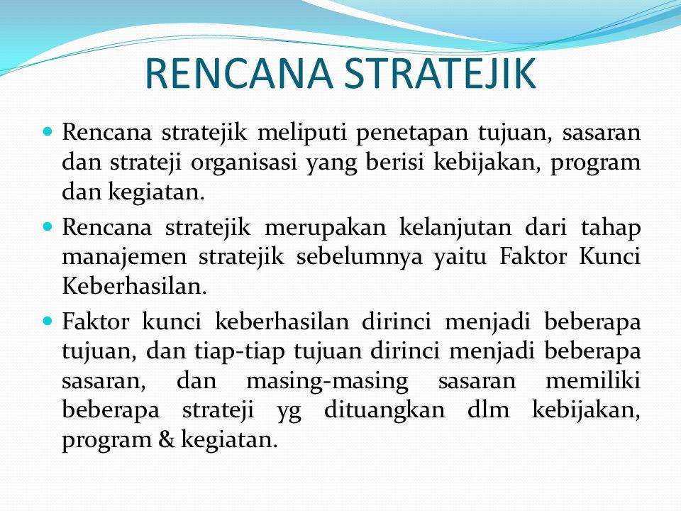 RENCANA STRATEJIK  Rencana stratejik meliputi penetapan tujuan, sasaran dan strateji organisasi yang berisi kebijakan, program dan kegiatan.  Rencan