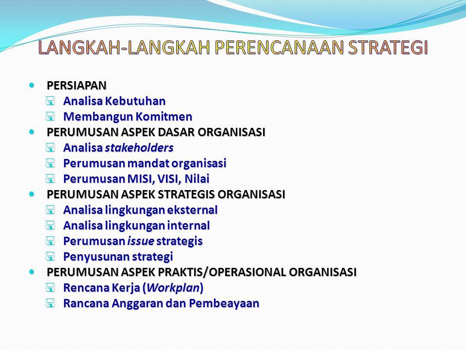  PERSIAPAN  Analisa Kebutuhan  Membangun Komitmen  PERUMUSAN ASPEK DASAR ORGANISASI  Analisa stakeholders  Perumusan mandat organisasi  Perumus
