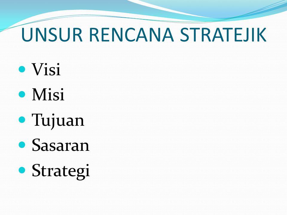 UNSUR RENCANA STRATEJIK  Visi  Misi  Tujuan  Sasaran  Strategi