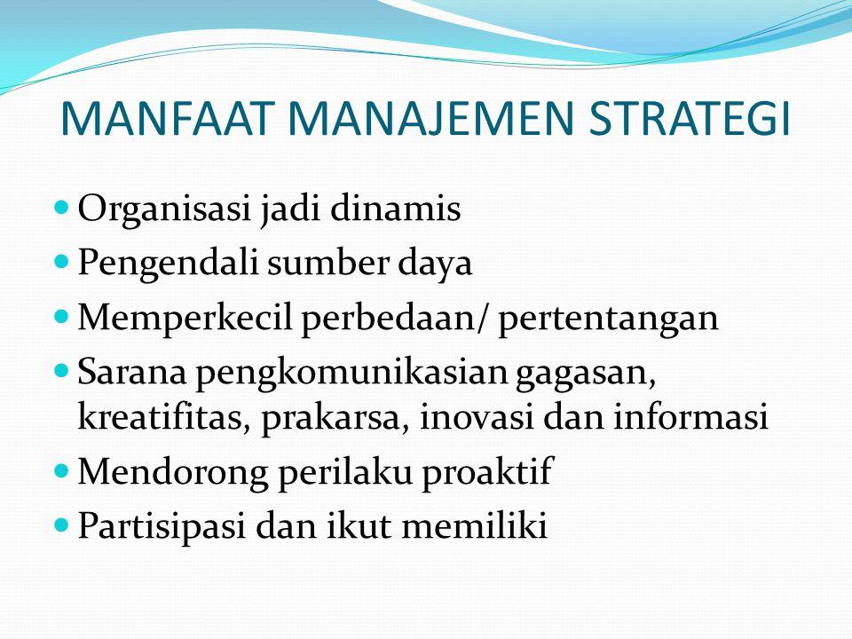 MANFAAT MANAJEMEN STRATEGI  Organisasi jadi dinamis  Pengendali sumber daya  Memperkecil perbedaan/ pertentangan  Sarana pengkomunikasian gagasan,