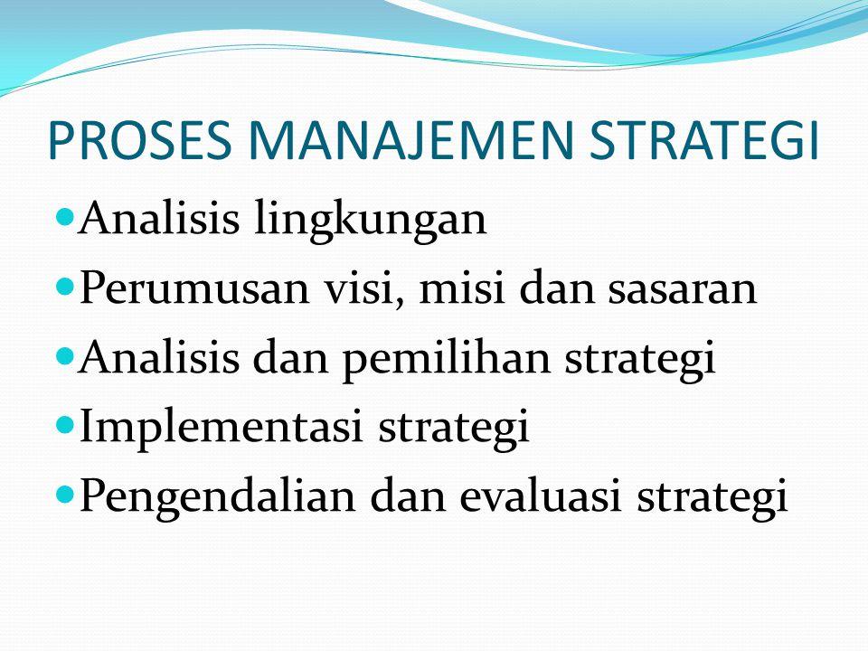 PROSES MANAJEMEN STRATEGI  Analisis lingkungan  Perumusan visi, misi dan sasaran  Analisis dan pemilihan strategi  Implementasi strategi  Pengend