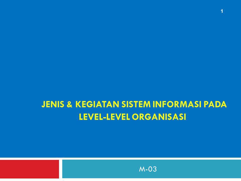 1 JENIS & KEGIATAN SISTEM INFORMASI PADA LEVEL-LEVEL ORGANISASI M-03