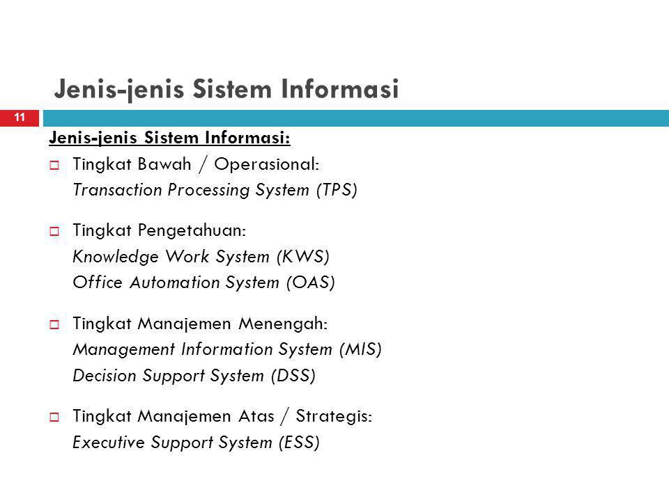 Jenis-jenis Sistem Informasi Jenis-jenis Sistem Informasi:  Tingkat Bawah / Operasional: Transaction Processing System (TPS)  Tingkat Pengetahuan: Knowledge Work System (KWS) Office Automation System (OAS)  Tingkat Manajemen Menengah: Management Information System (MIS) Decision Support System (DSS)  Tingkat Manajemen Atas / Strategis: Executive Support System (ESS) 11