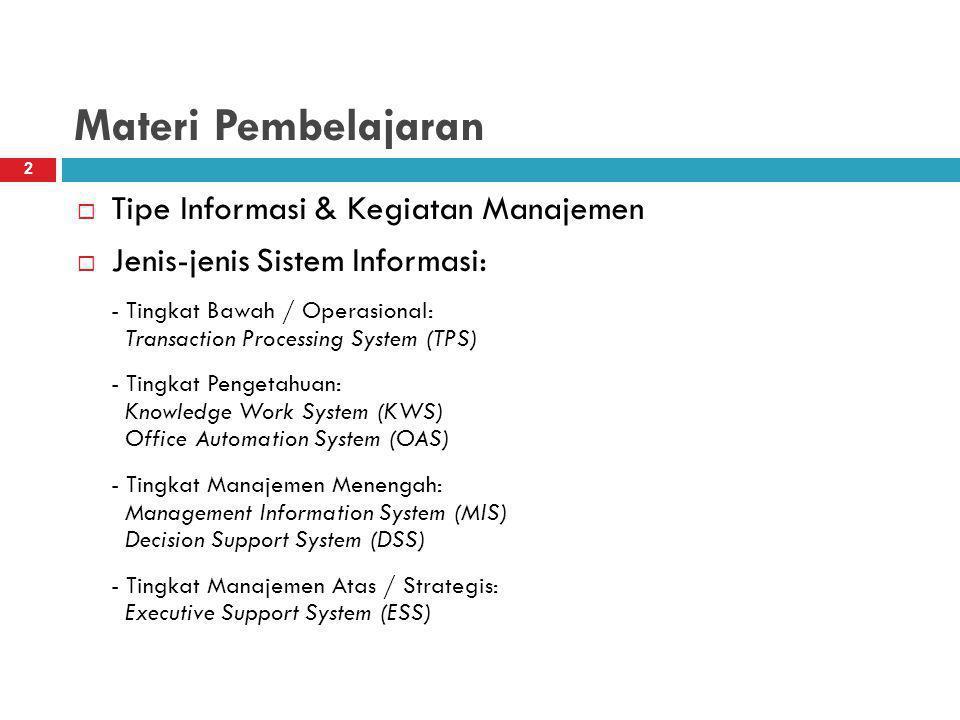 Materi Pembelajaran TTipe Informasi & Kegiatan Manajemen JJenis-jenis Sistem Informasi: - Tingkat Bawah / Operasional: Transaction Processing System (TPS) - Tingkat Pengetahuan: Knowledge Work System (KWS) Office Automation System (OAS) - Tingkat Manajemen Menengah: Management Information System (MIS) Decision Support System (DSS) - Tingkat Manajemen Atas / Strategis: Executive Support System (ESS) 2
