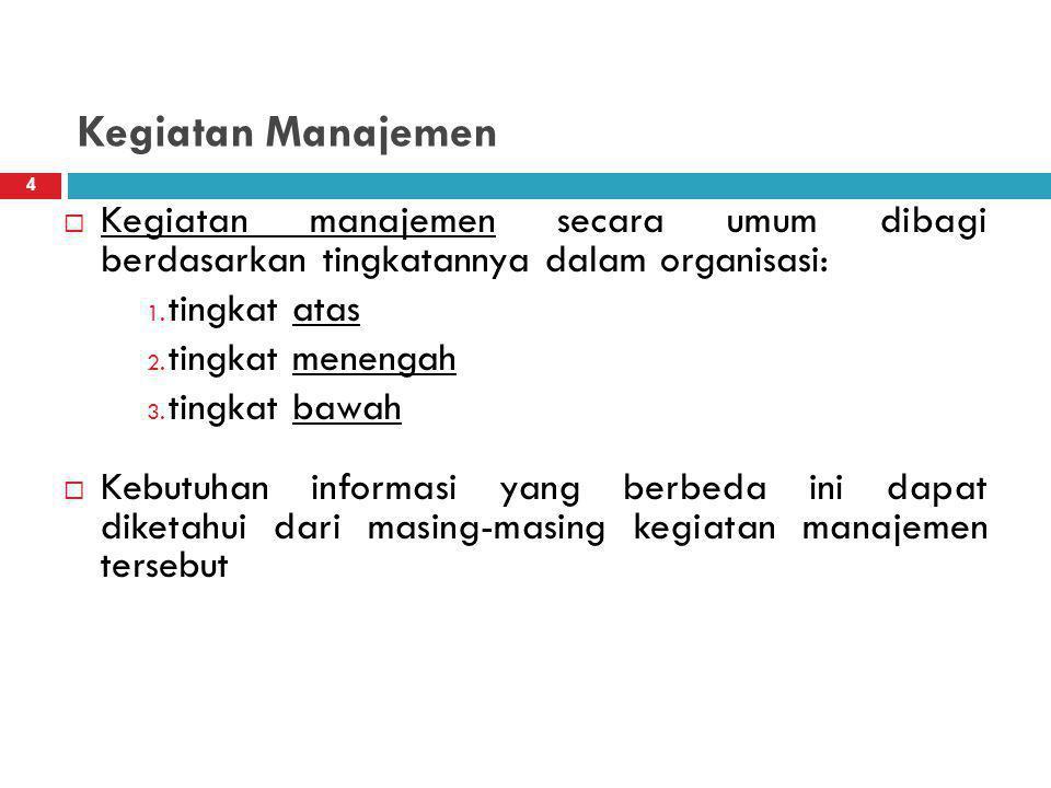 Kegiatan Manajemen KKegiatan manajemen secara umum dibagi berdasarkan tingkatannya dalam organisasi: 1.