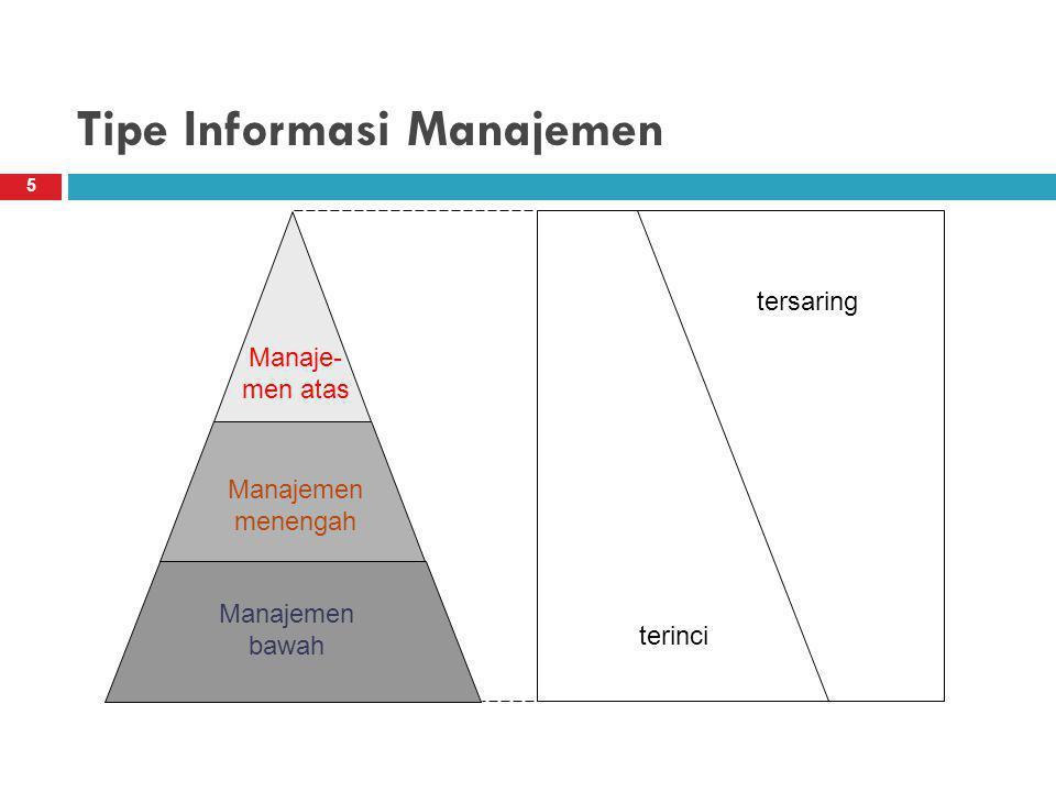 Tipe Informasi Manajemen 5 Manajemen bawah Manajemen menengah Manaje- men atas terinci tersaring