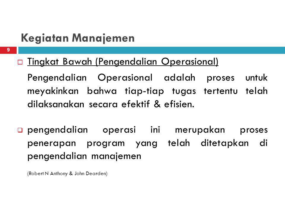 Kegiatan Manajemen  Tingkat Bawah (Pengendalian Operasional) Pengendalian Operasional adalah proses untuk meyakinkan bahwa tiap-tiap tugas tertentu telah dilaksanakan secara efektif & efisien.