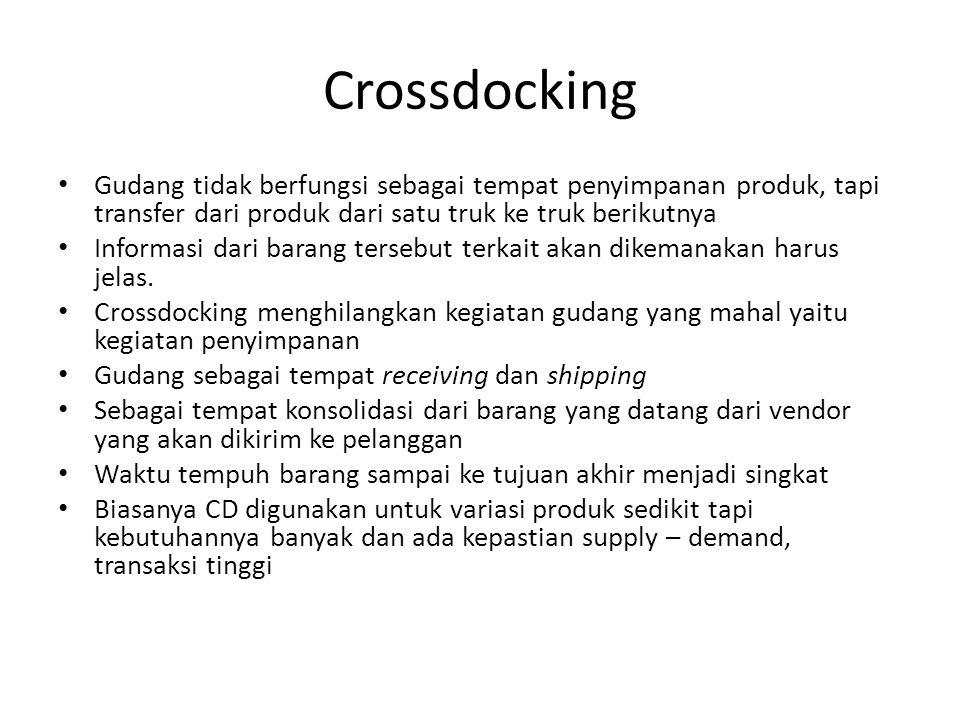 Crossdocking • Gudang tidak berfungsi sebagai tempat penyimpanan produk, tapi transfer dari produk dari satu truk ke truk berikutnya • Informasi dari
