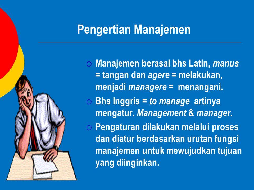 Azas Manajemen (Henry Fayol)  Division of work ( azas pembagian kerja)  Authority & responsibility (azas wewenang dan tanggung jawab)  Discipline (azas disiplin)  Unity of command (azas kesatuan perintah)