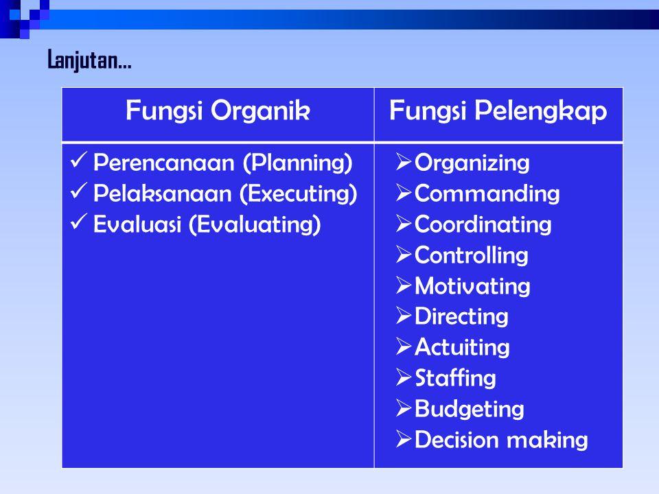Fungsi-fungsi Manajemen Pendidikan   Fungsi organik ; mutlak dijalankan oleh manajemen   Fungsi pelengkap; sebaiknya dilaksanakan utk meningkatkan
