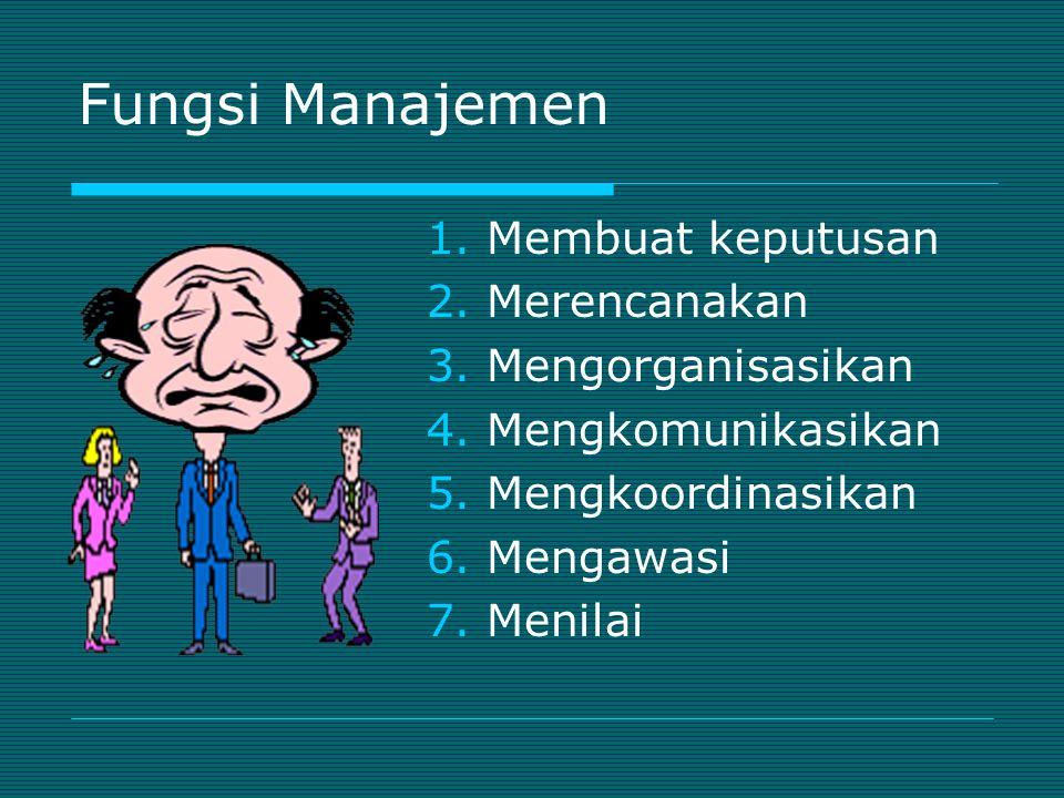 Lanjutan… Fungsi OrganikFungsi Pelengkap  Perencanaan (Planning)  Pelaksanaan (Executing)  Evaluasi (Evaluating)  Organizing  Commanding  Coordi