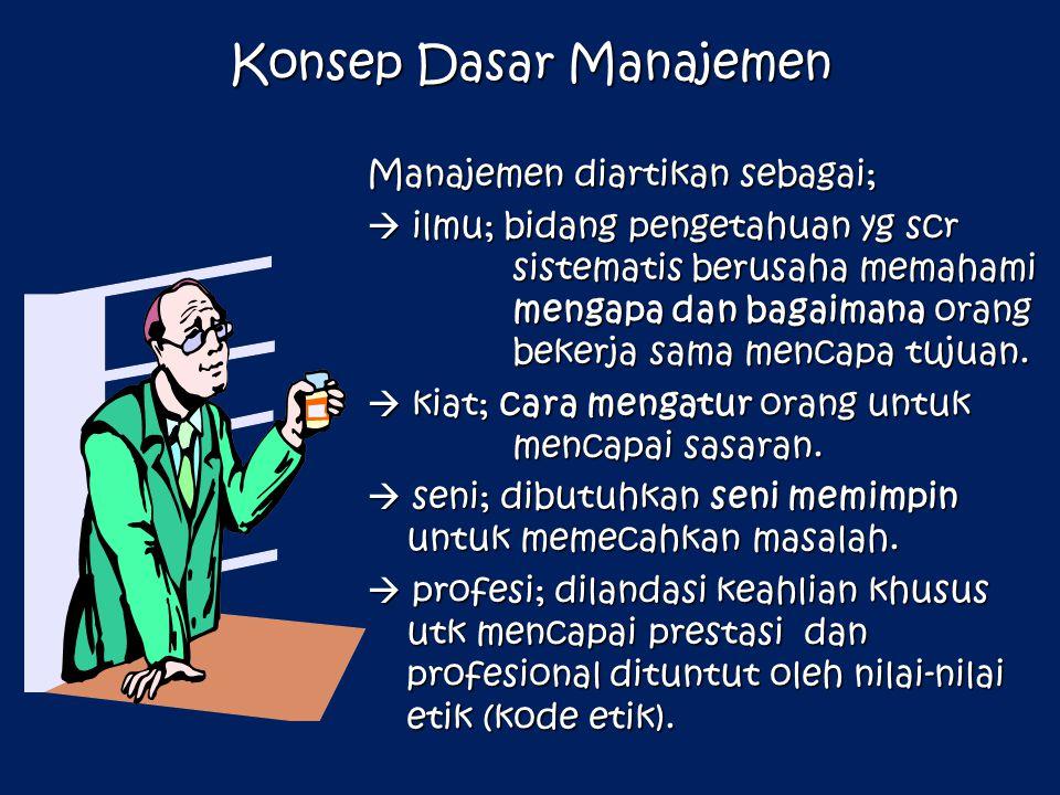 Konsep Dasar Manajemen Manajemen diartikan sebagai;  ilmu; bidang pengetahuan yg scr sistematis berusaha memahami mengapa dan bagaimana orang bekerja sama mencapa tujuan.