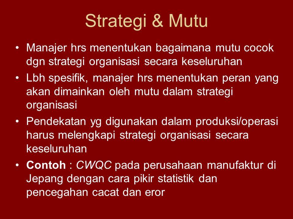 Strategi & Mutu •Manajer hrs menentukan bagaimana mutu cocok dgn strategi organisasi secara keseluruhan •Lbh spesifik, manajer hrs menentukan peran yang akan dimainkan oleh mutu dalam strategi organisasi •Pendekatan yg digunakan dalam produksi/operasi harus melengkapi strategi organisasi secara keseluruhan •Contoh : CWQC pada perusahaan manufaktur di Jepang dengan cara pikir statistik dan pencegahan cacat dan eror
