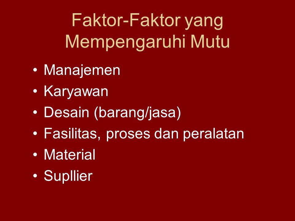 Faktor-Faktor yang Mempengaruhi Mutu •Manajemen •Karyawan •Desain (barang/jasa) •Fasilitas, proses dan peralatan •Material •Supllier