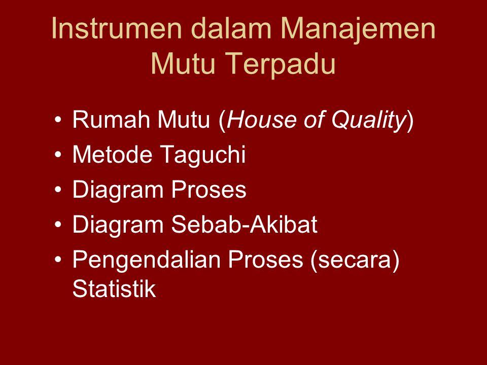 Instrumen dalam Manajemen Mutu Terpadu •Rumah Mutu (House of Quality) •Metode Taguchi •Diagram Proses •Diagram Sebab-Akibat •Pengendalian Proses (secara) Statistik