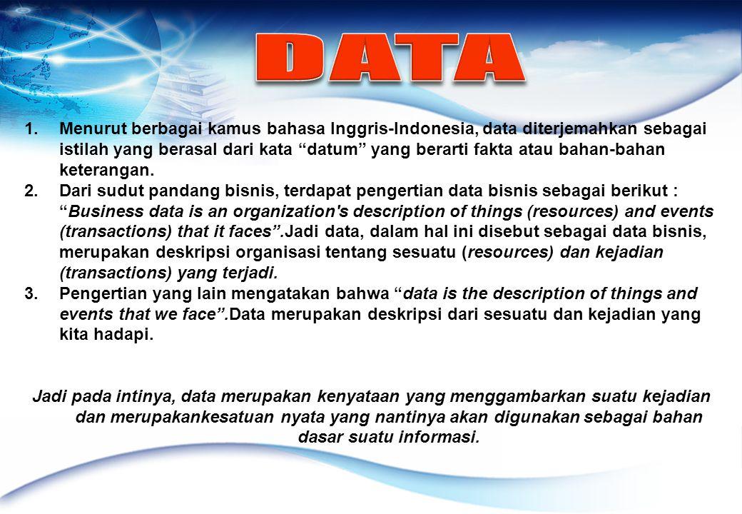 1.Menurut berbagai kamus bahasa Inggris-Indonesia, data diterjemahkan sebagai istilah yang berasal dari kata datum yang berarti fakta atau bahan-bahan keterangan.