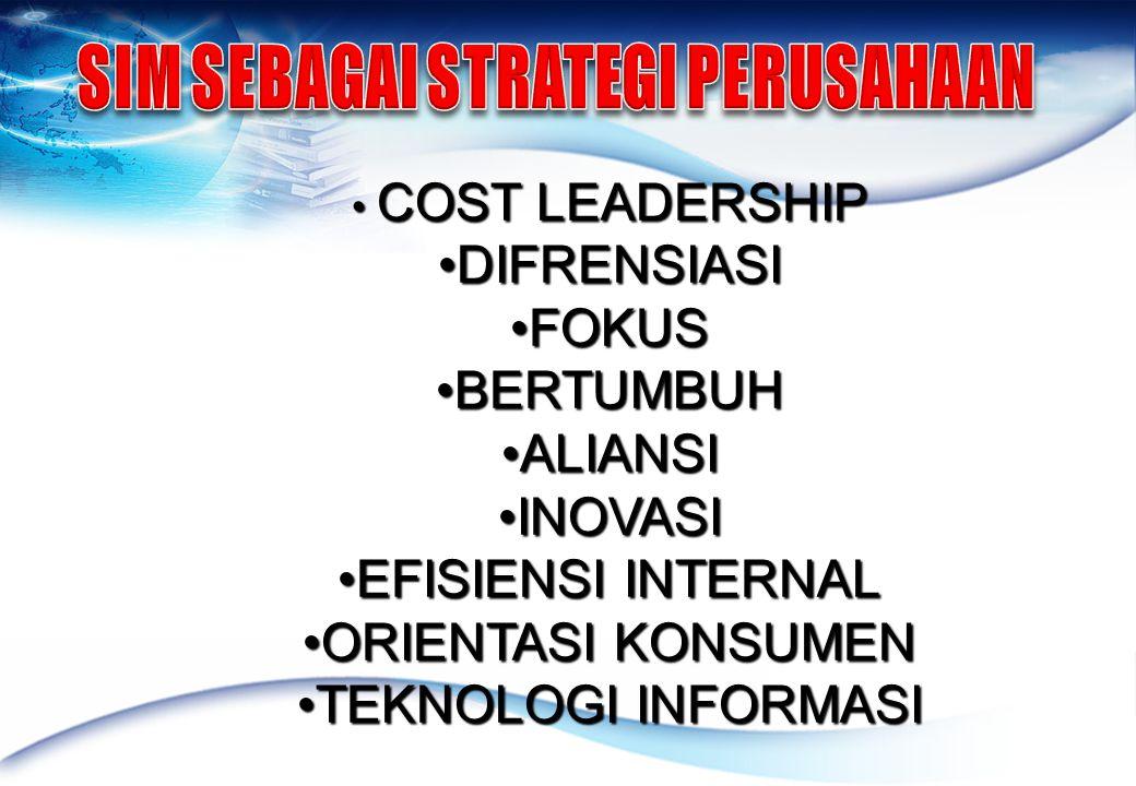 • COST LEADERSHIP •DIFRENSIASI •FOKUS •BERTUMBUH •ALIANSI •INOVASI •EFISIENSI INTERNAL •ORIENTASI KONSUMEN •TEKNOLOGI INFORMASI