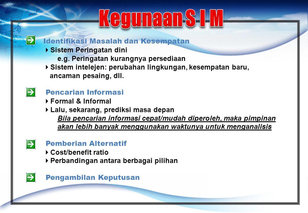 •SIM adalah suatu sistem yang terpadu antara manusia/mesin(komputer) •SIM terdiri atas kegiatan •mengumpulkan, •mencari kembali, •memproses, •menyimpan, dan •mendistribusikan informasi •SIM mengolah Informasi dan menggunakannya sebagai pendukung fungsi manajemen •SIM memberikan masukan informasi bagi setiap tingkatan manajemen •SIM berada dalam suatu organisasi Pengolah Transaksi/data Operasional Taktis Strategis Atas dukungan Manusia/Mesin