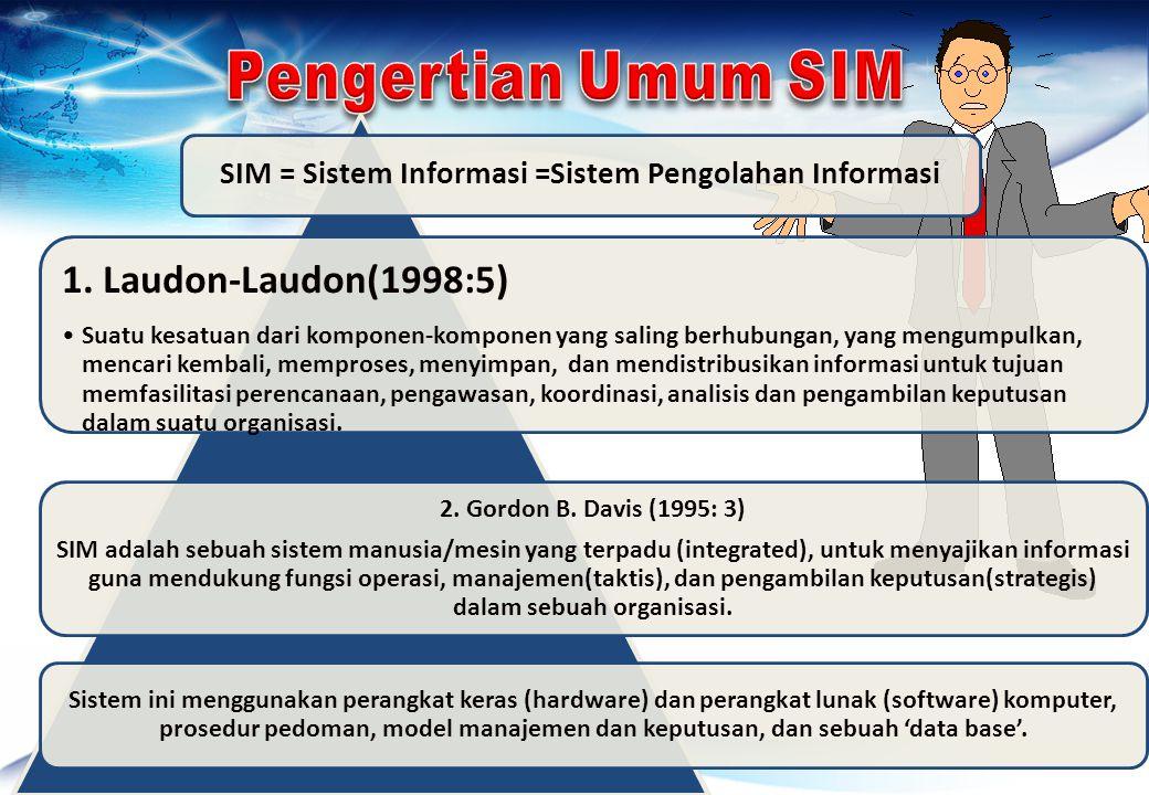 SIM = Sistem Informasi =Sistem Pengolahan Informasi 1.