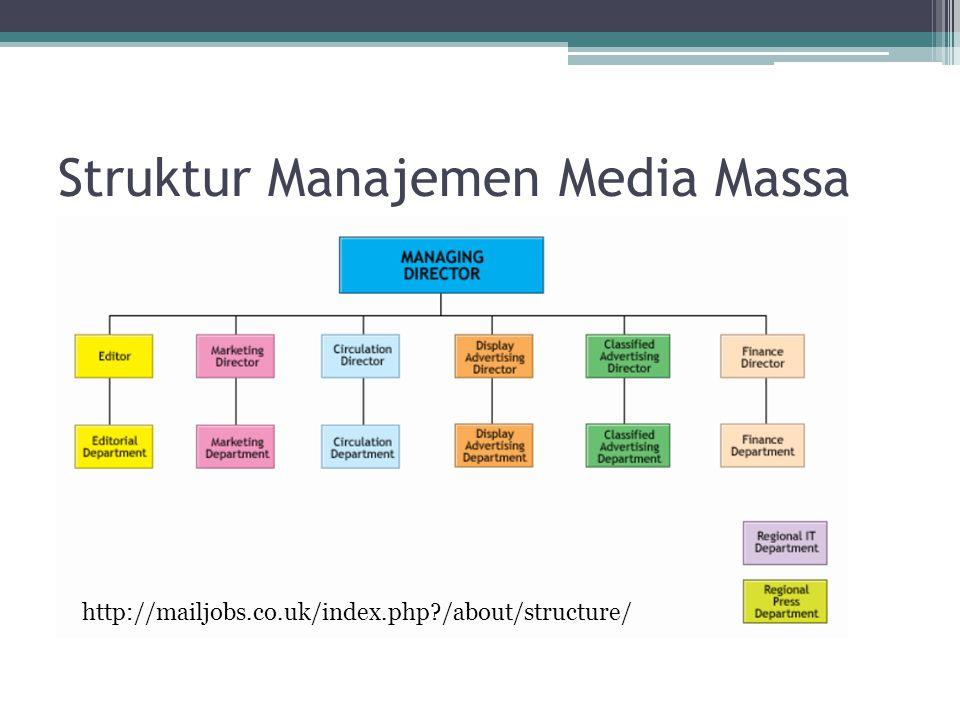 Manajemen Redaksi •Manajemen media massa secara umum terbagi atas dua bagian besar: ▫Bagian redaksi : redaksi membawahi semua kegiatan yang berhubungan dengan produk, yakni berita, mulai dari perencanaan peliputan, pencarian berita, pengolahan data, pecancangan halaman dan layout.