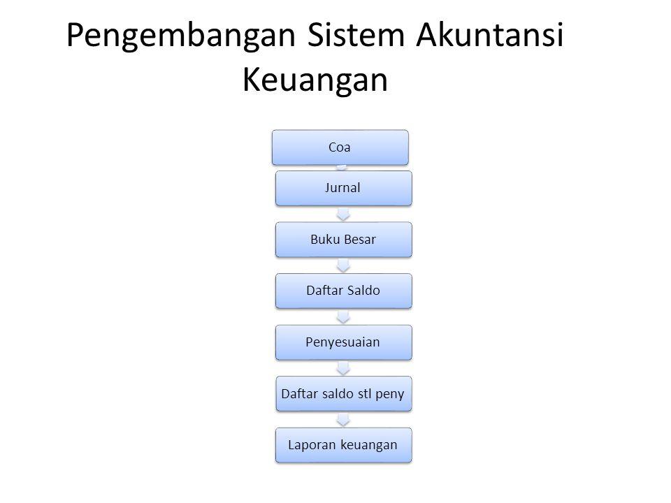 Pengembangan Sistem Akuntansi Keuangan CoaJurnalBuku BesarDaftar SaldoPenyesuaianDaftar saldo stl penyLaporan keuangan